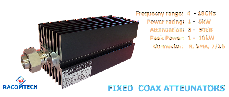 Fixed Attenuator 100W_Banner